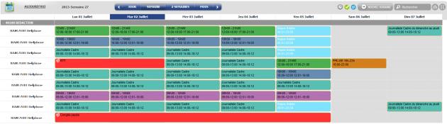 Logiciel planning horaire