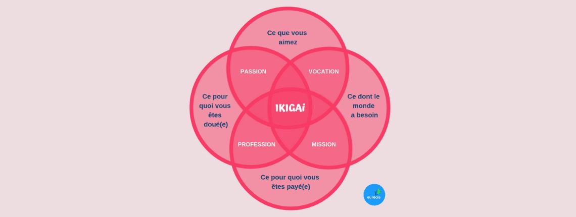 ikigai-header_.png