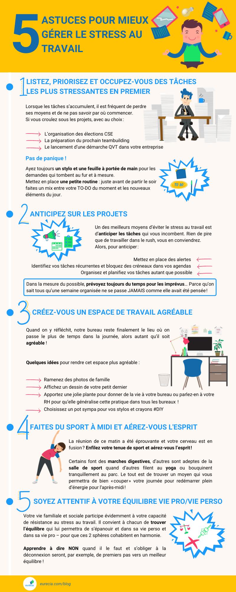 infographie_5_astuces_pour_mieux_gerer_le_stress_au_travail.png