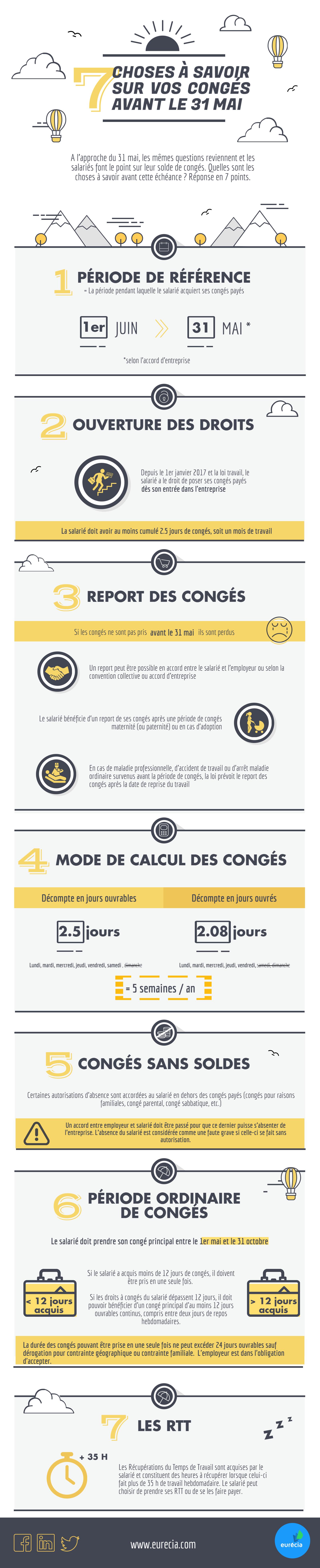 7_choses_a_savoir_sur_vos_conges_avant_le_31mai.png