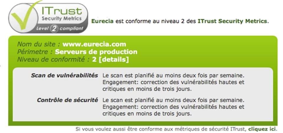Certificat itrust eurecia