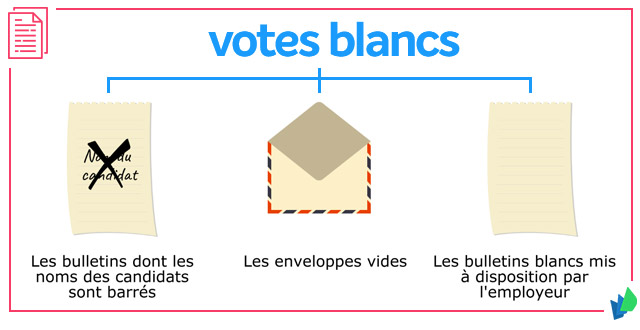 cse-votes-blancs.jpg