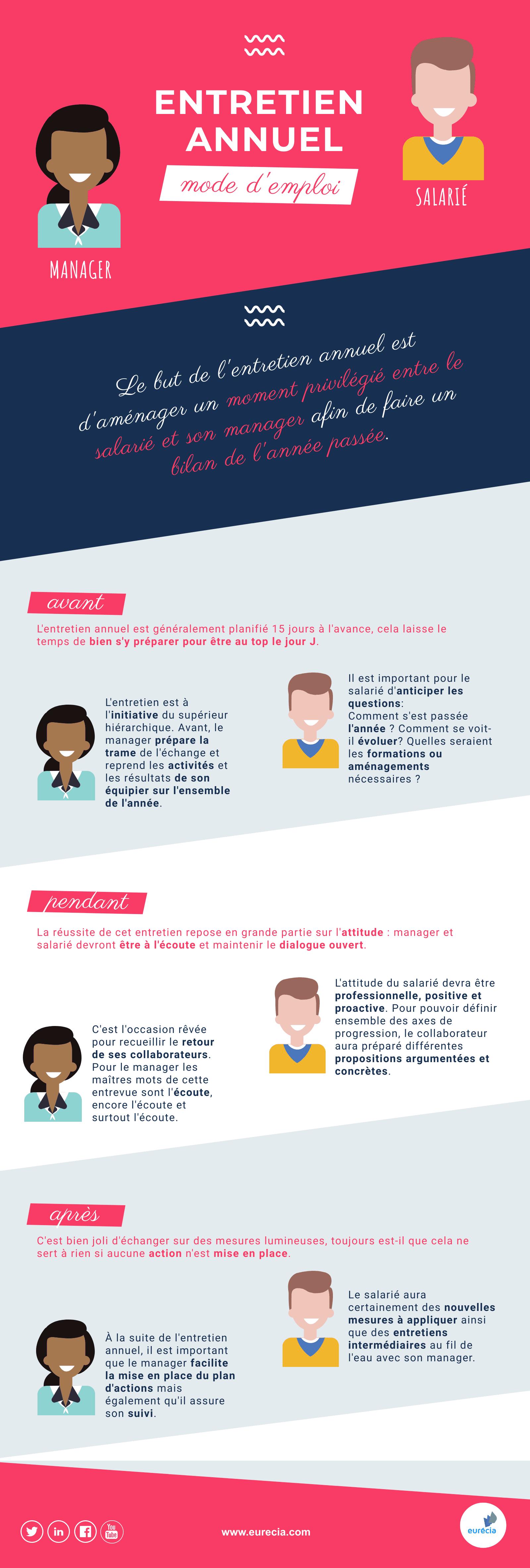entretien-annuel.png