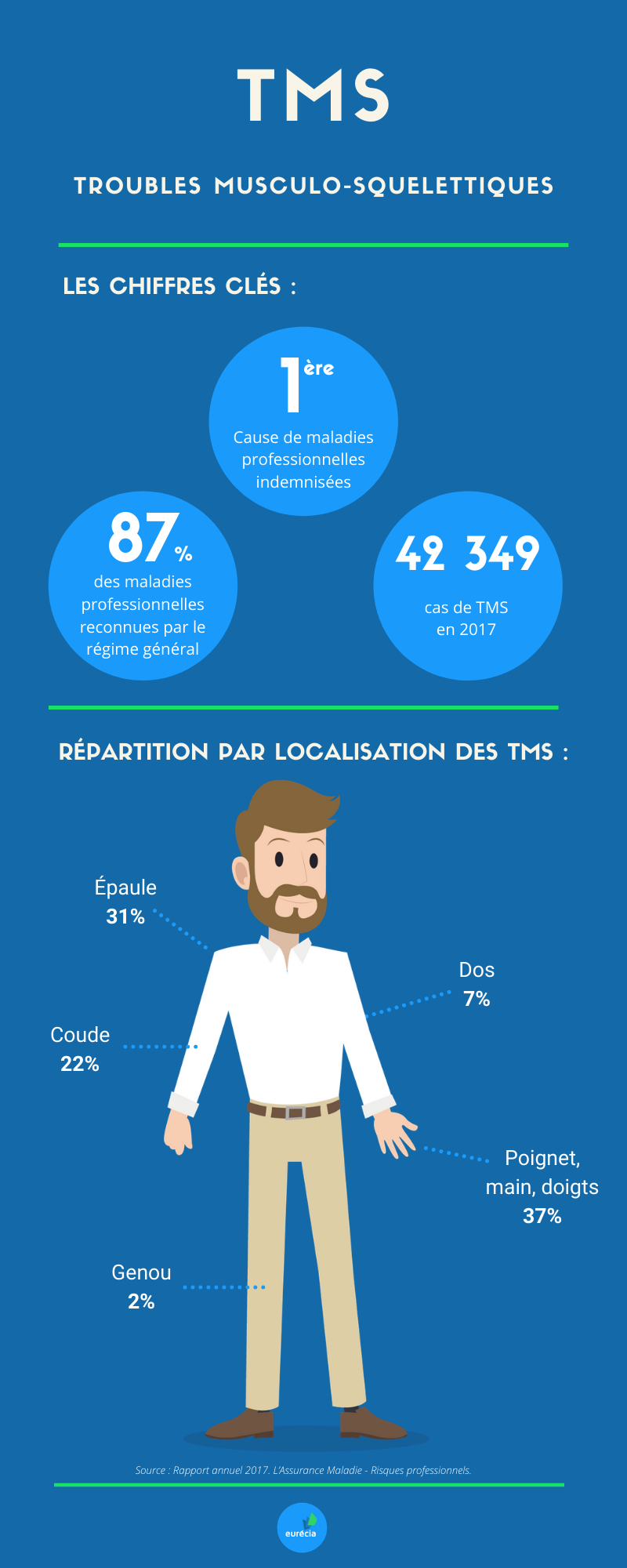 eurecia-infographie-tms.png