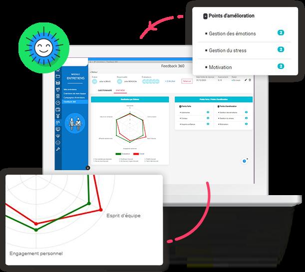 Illustration du feedback 360 sur pc et mobile