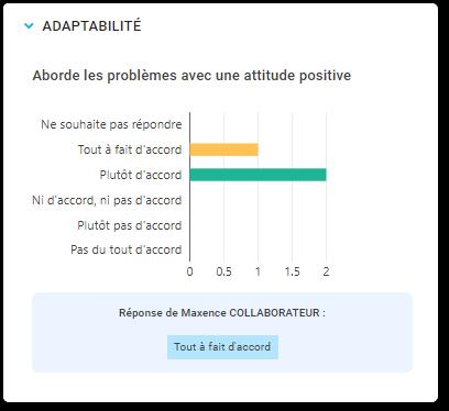 Capture d'écran montrant les réponses des évaluateurs