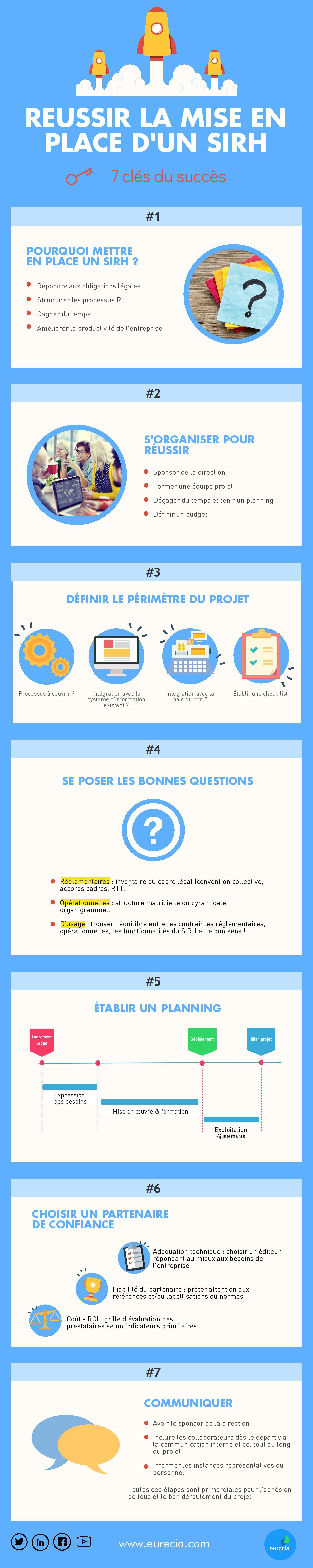 infographie-7-cles-succes-projet-sirh-eurecia