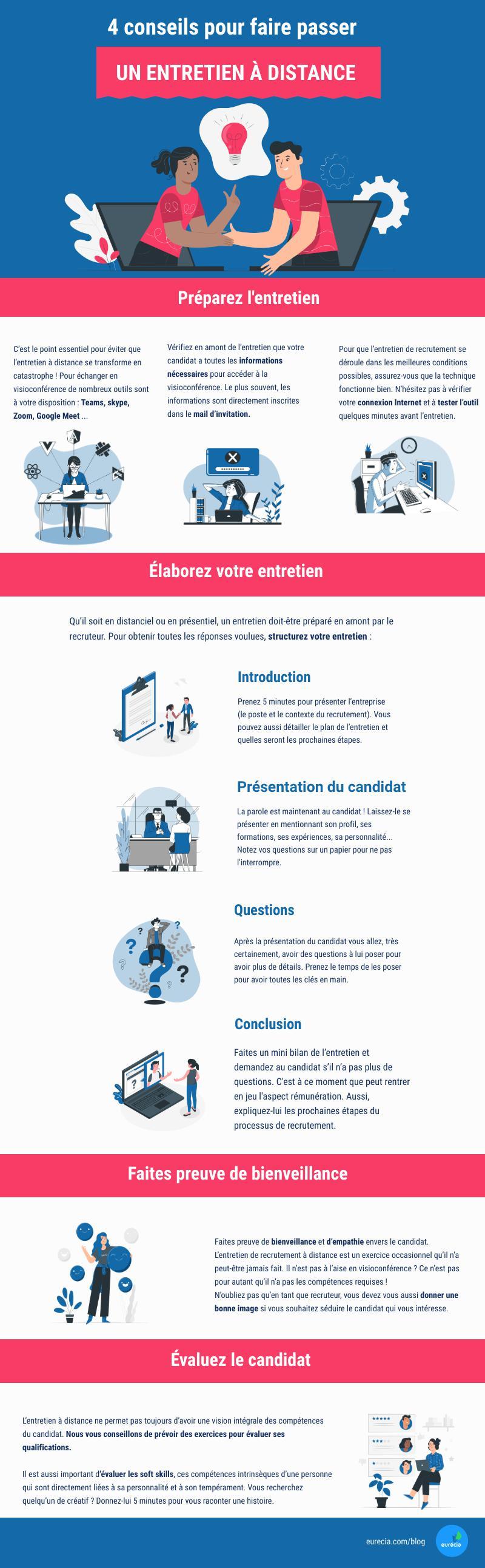 infographie_4_conseils_pour_faire_passer_un_entretien_a_distance.jpg