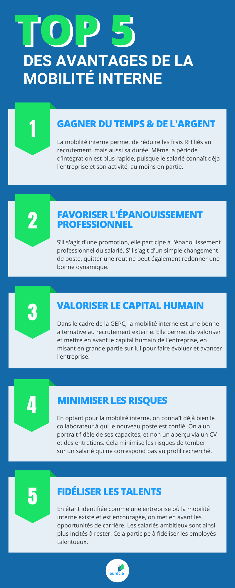 infographie_avantagesmobilite-interne_eurecia.png