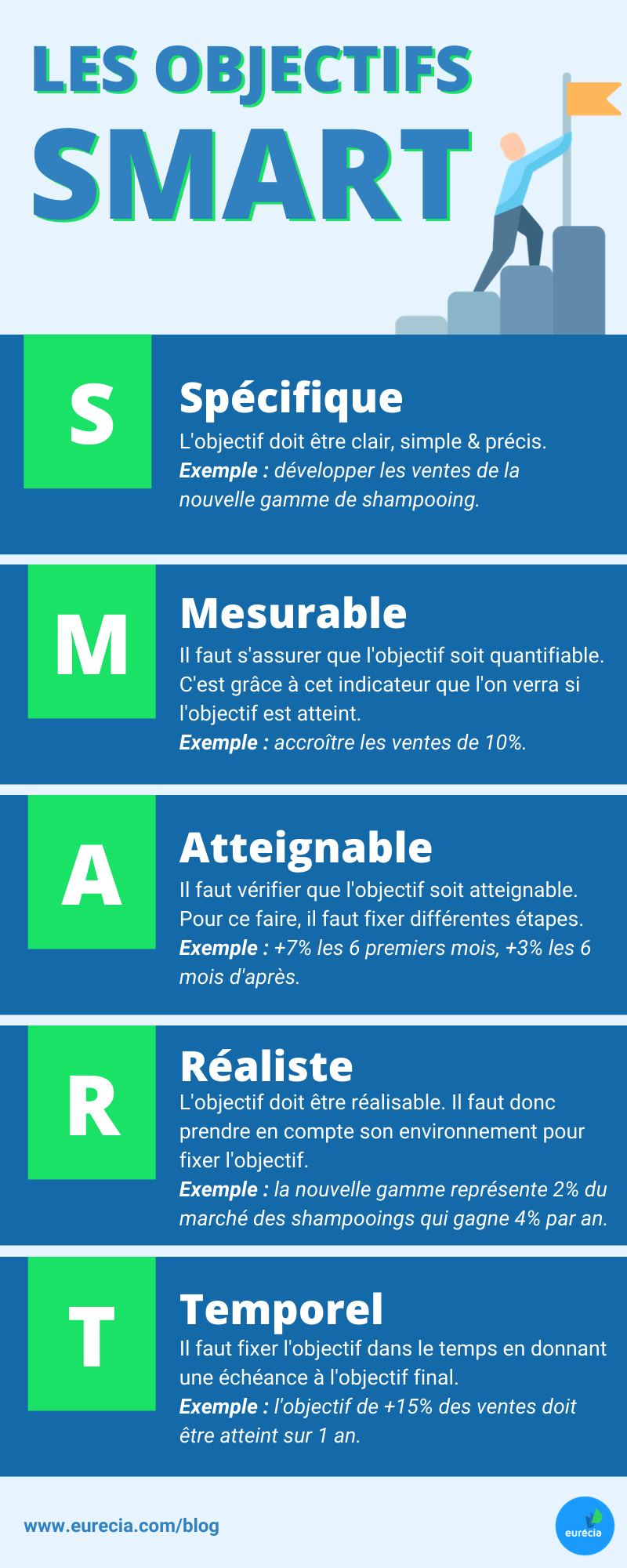 infographie_avantagesmobilite-interne_eurecia_3.png