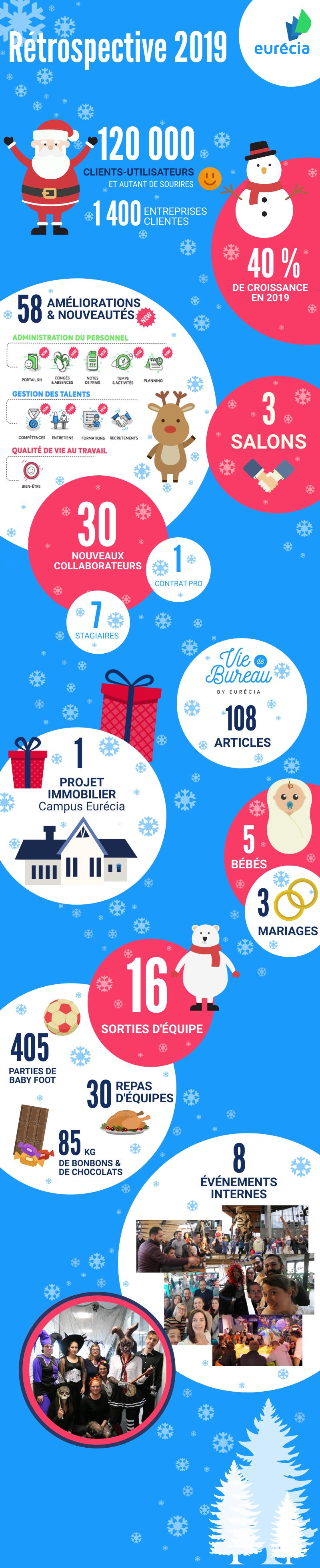 infographie_eurecia_2019.png