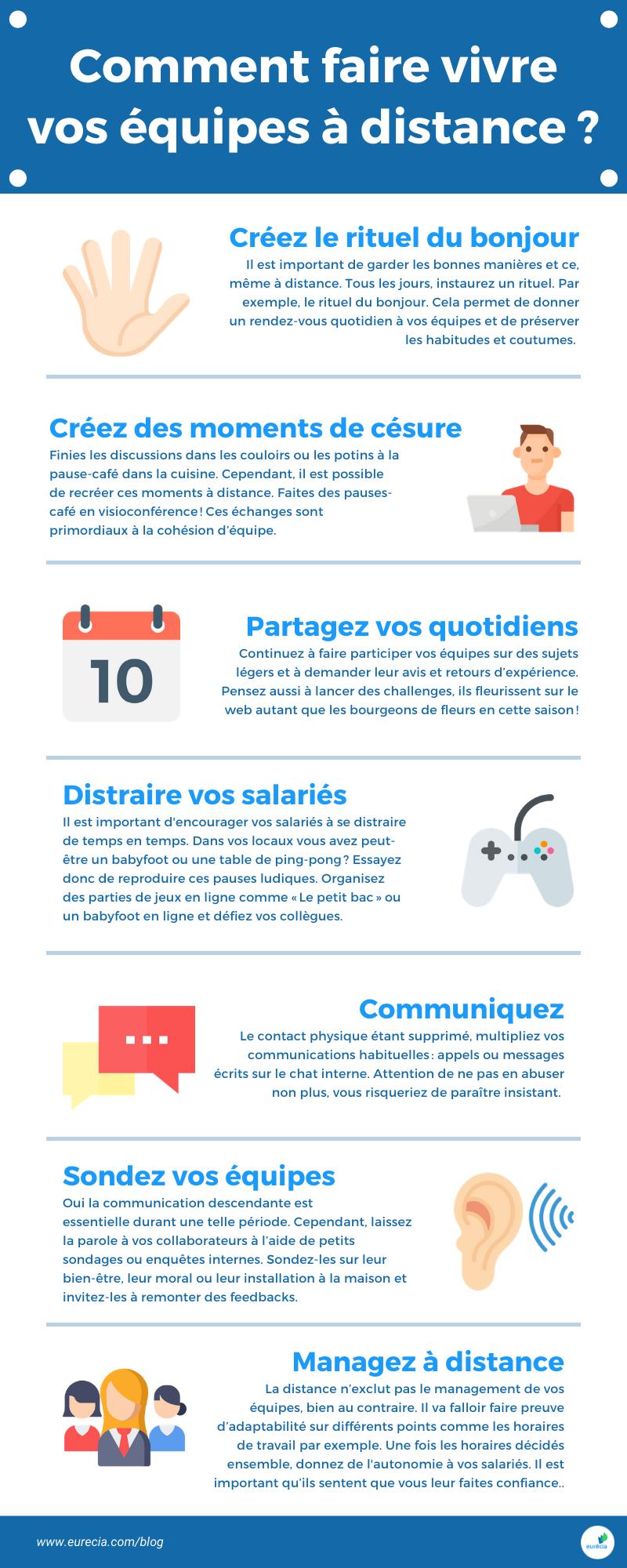 infographie_fairevivreequipedistance_eurecia.png