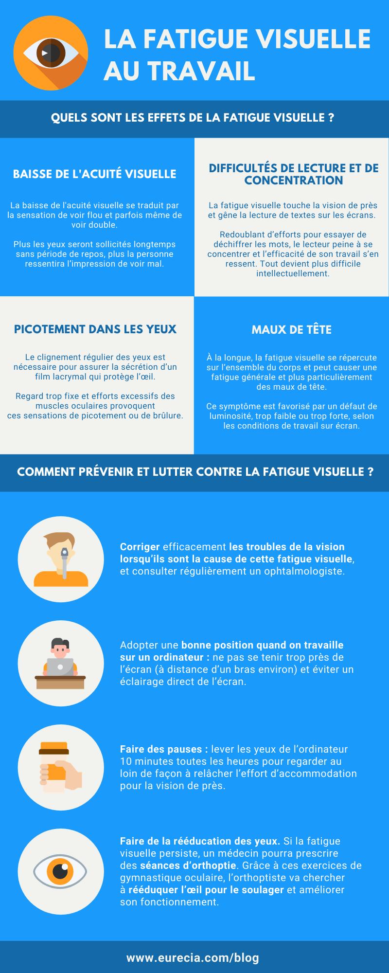 infographie_fatiguevisuelle.png