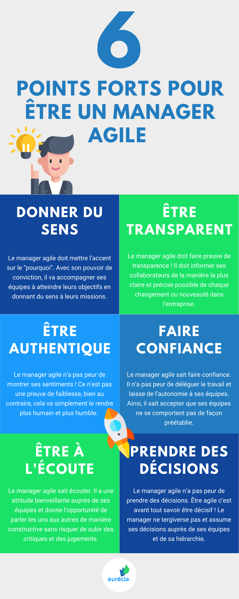 infographie_manageragile_1.png