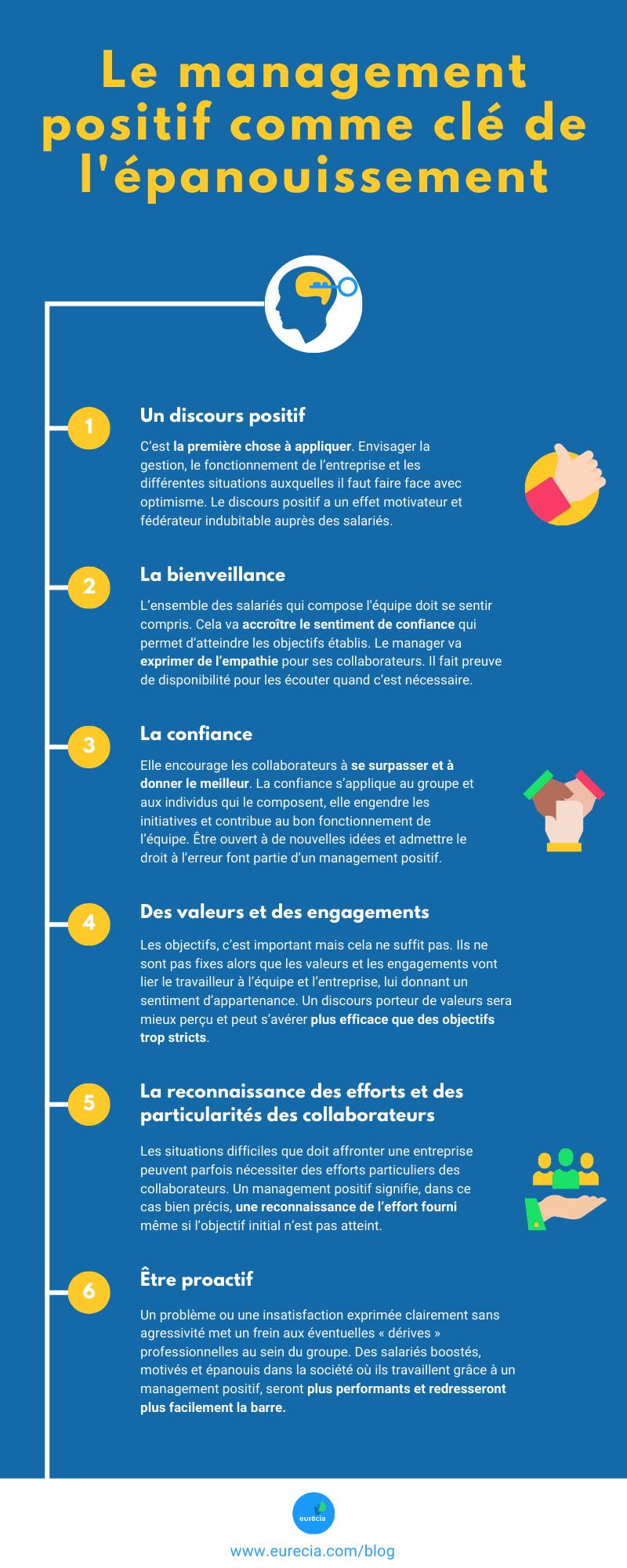 le_management_positif_comme_cle_de_lepanouissement.png