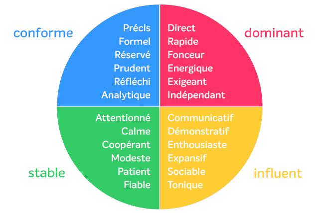 methode-disc.png